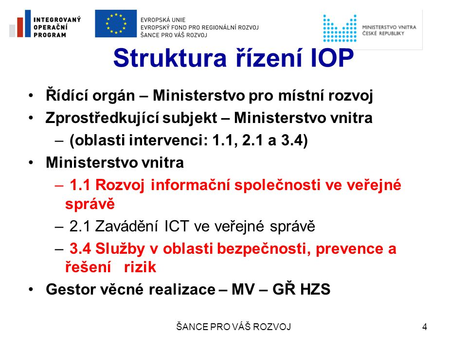 Struktura řízení IOP Řídící orgán – Ministerstvo pro místní rozvoj