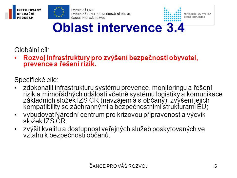 Oblast intervence 3.4 Globální cíl: