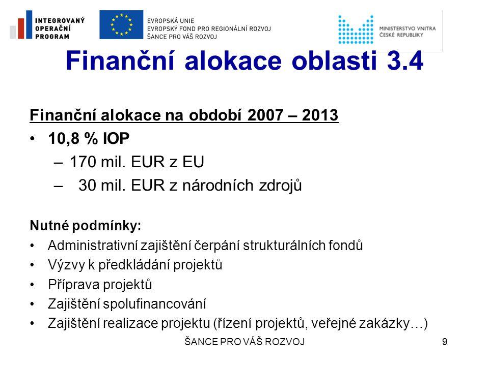 Finanční alokace oblasti 3.4