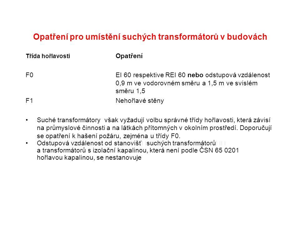 Opatření pro umístění suchých transformátorů v budovách