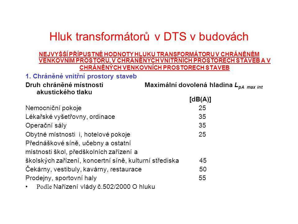 Hluk transformátorů v DTS v budovách