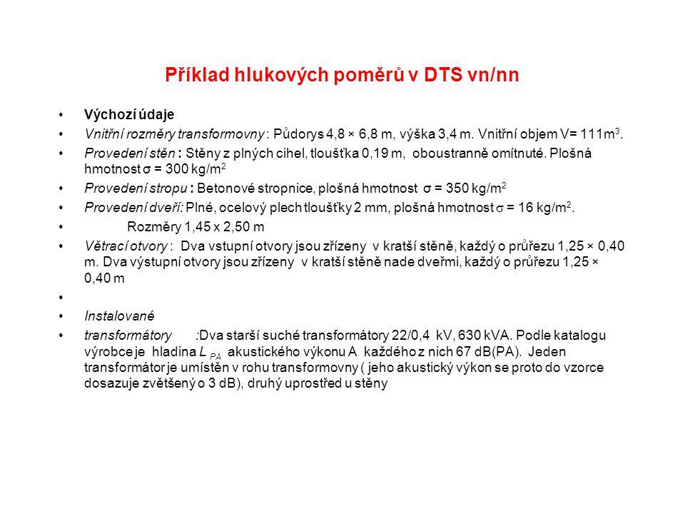 Příklad hlukových poměrů v DTS vn/nn