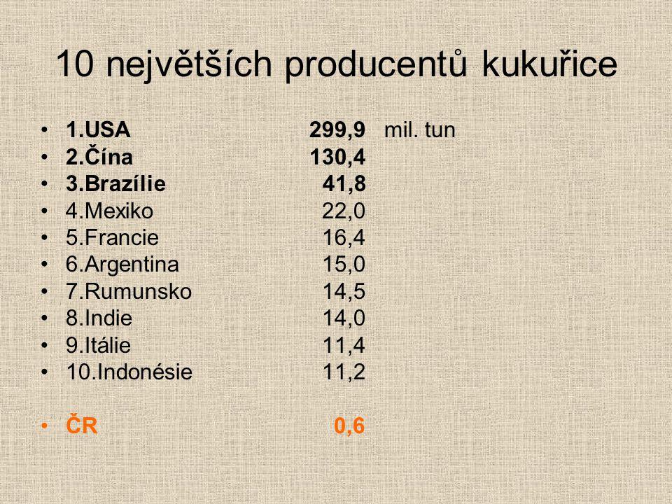 10 největších producentů kukuřice
