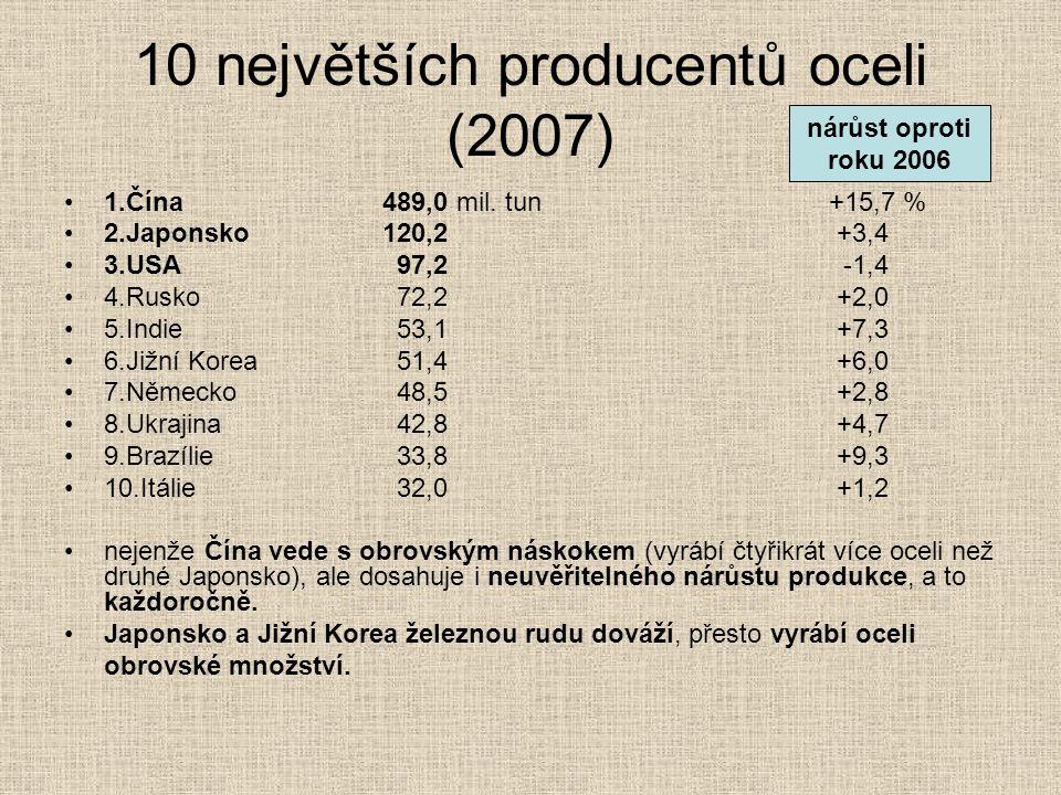 10 největších producentů oceli (2007)