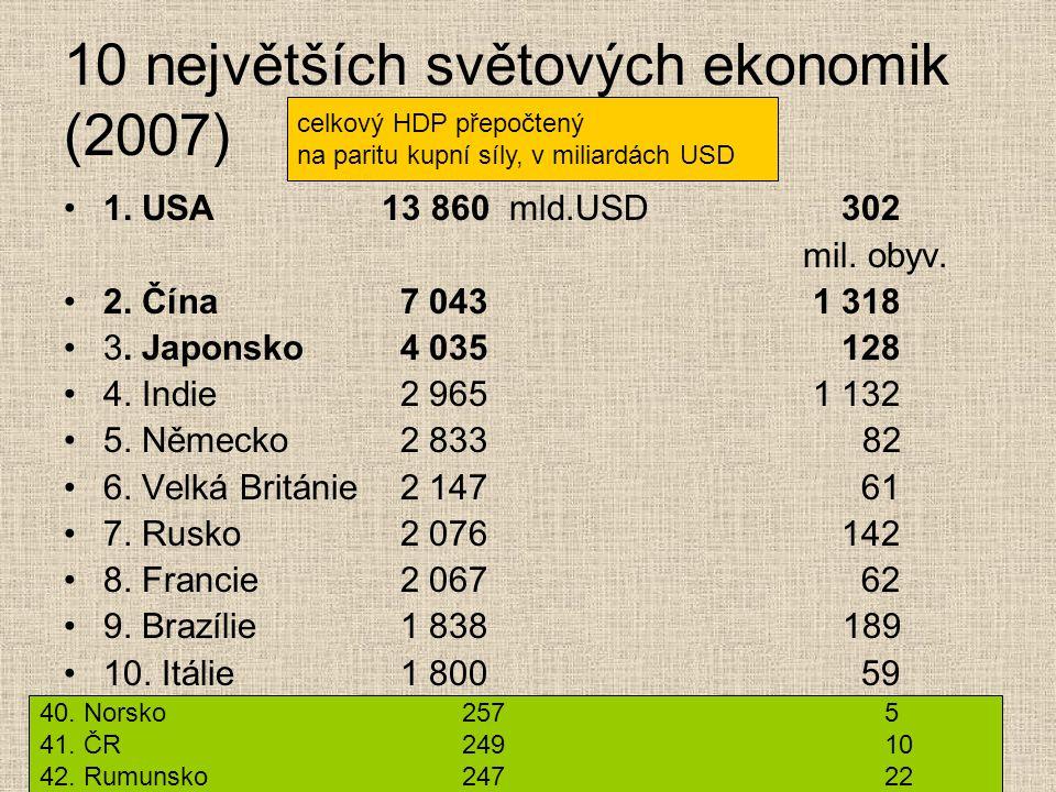 10 největších světových ekonomik (2007)