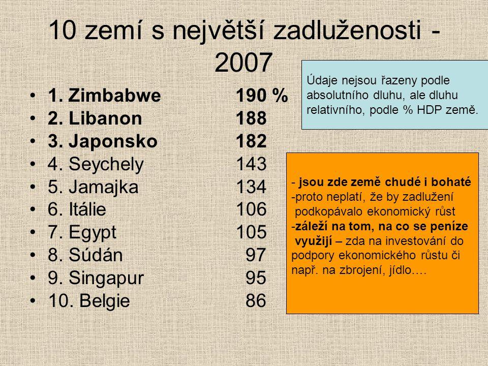 10 zemí s největší zadluženosti - 2007