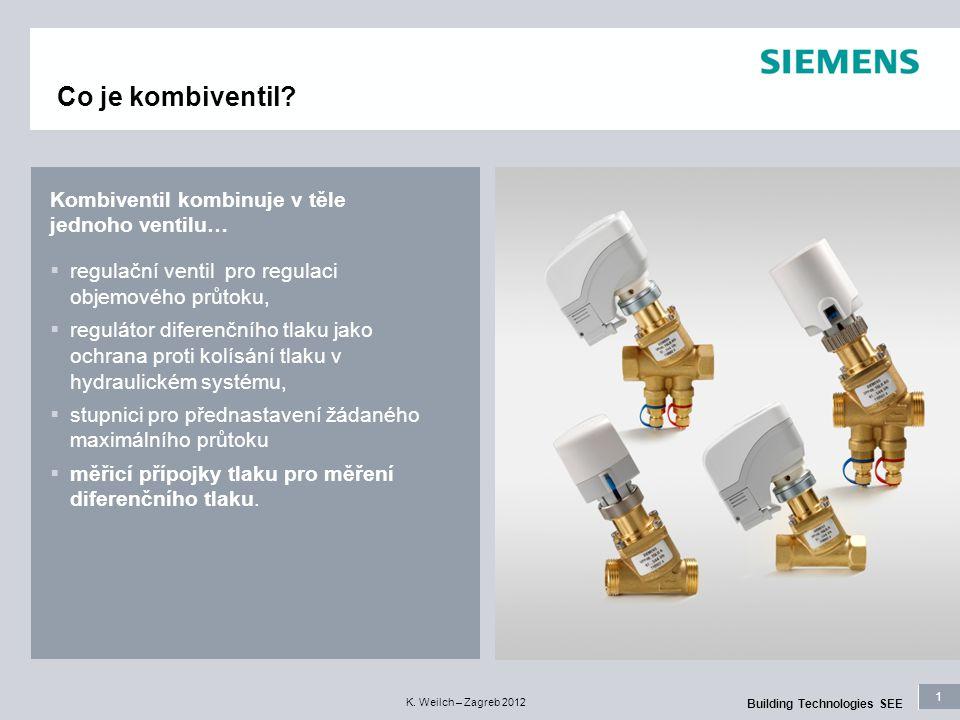 Co je kombiventil Kombiventil kombinuje v těle jednoho ventilu…