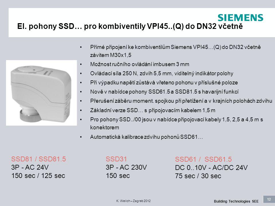 El. pohony SSD… pro kombiventily VPI45..(Q) do DN32 včetně