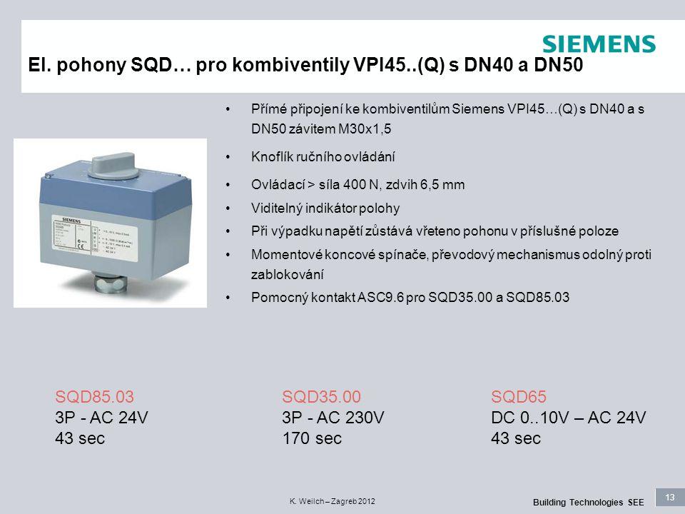 El. pohony SQD… pro kombiventily VPI45..(Q) s DN40 a DN50