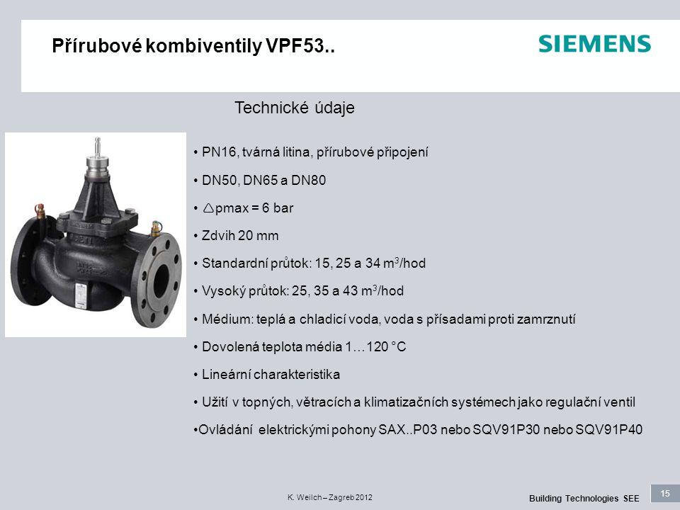 Přírubové kombiventily VPF53..