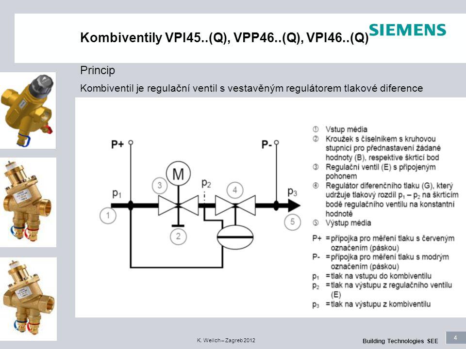 Kombiventily VPI45..(Q), VPP46..(Q), VPI46..(Q)