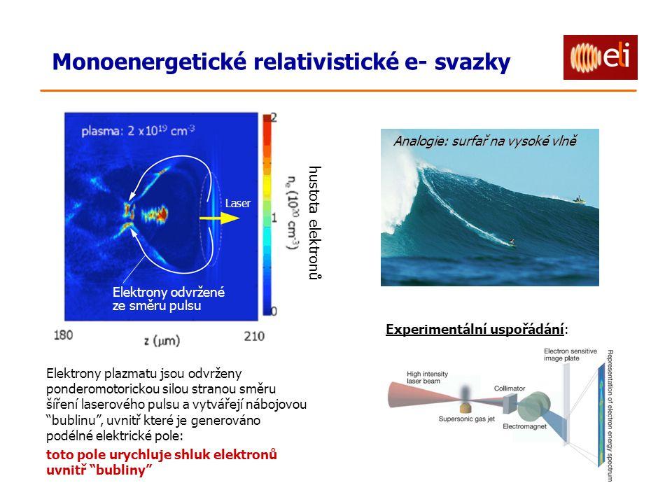 Monoenergetické relativistické e- svazky
