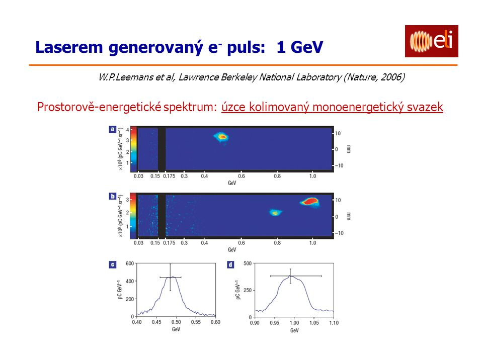 Laserem generovaný e- puls: 1 GeV