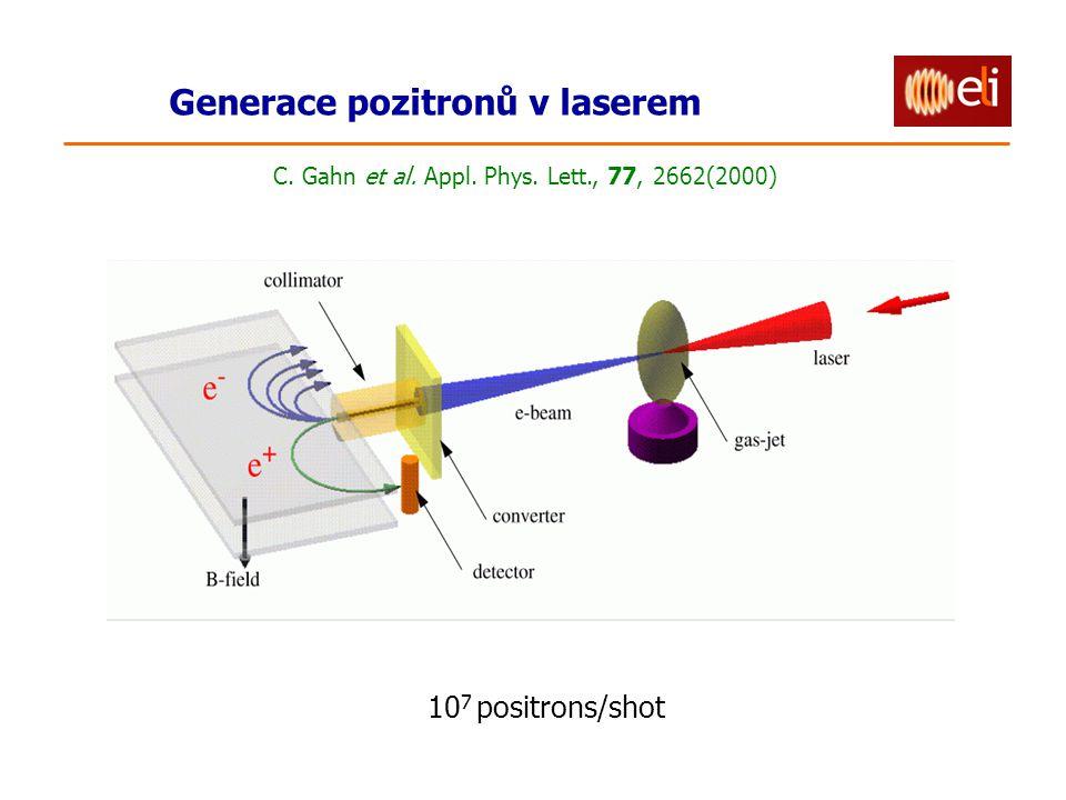 Generace pozitronů v laserem