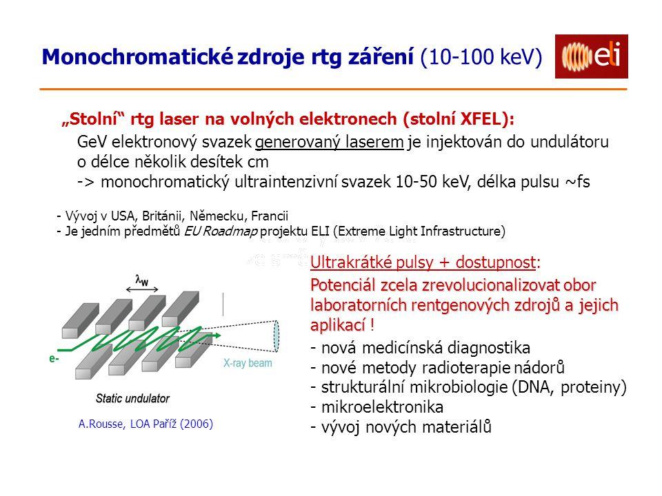 Monochromatické zdroje rtg záření (10-100 keV)