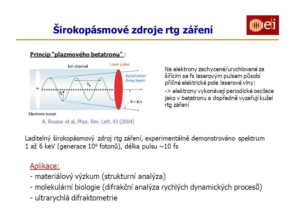 Širokopásmové zdroje rtg záření