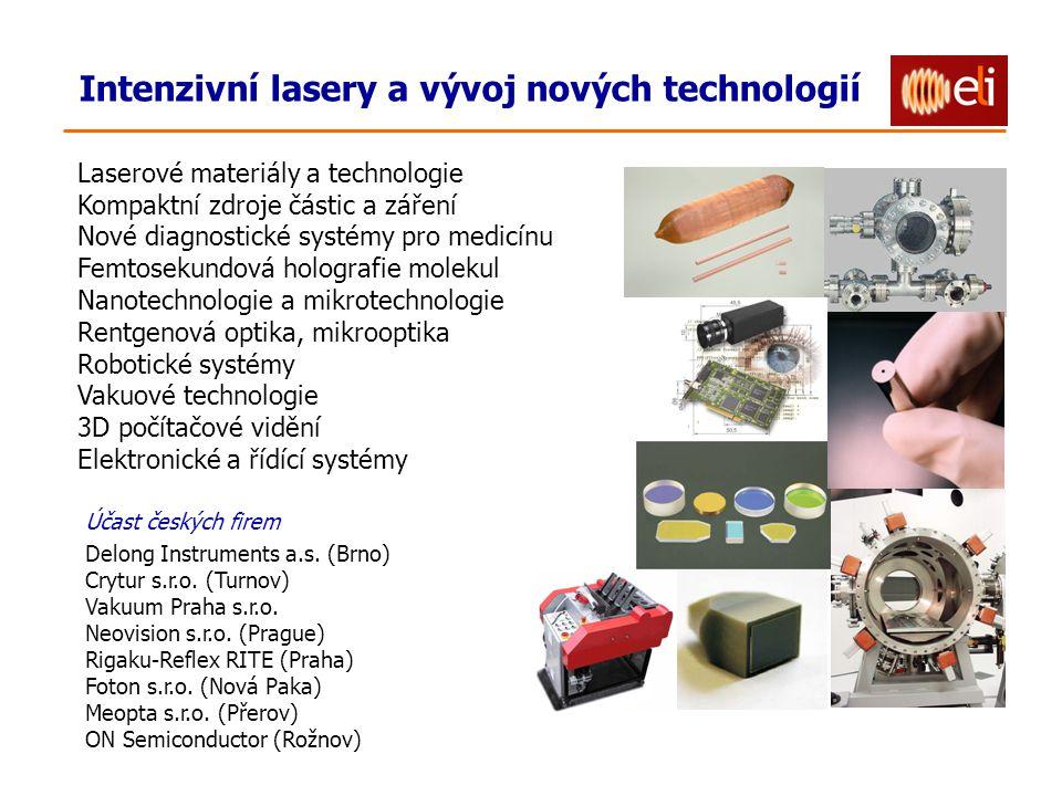 Intenzivní lasery a vývoj nových technologií