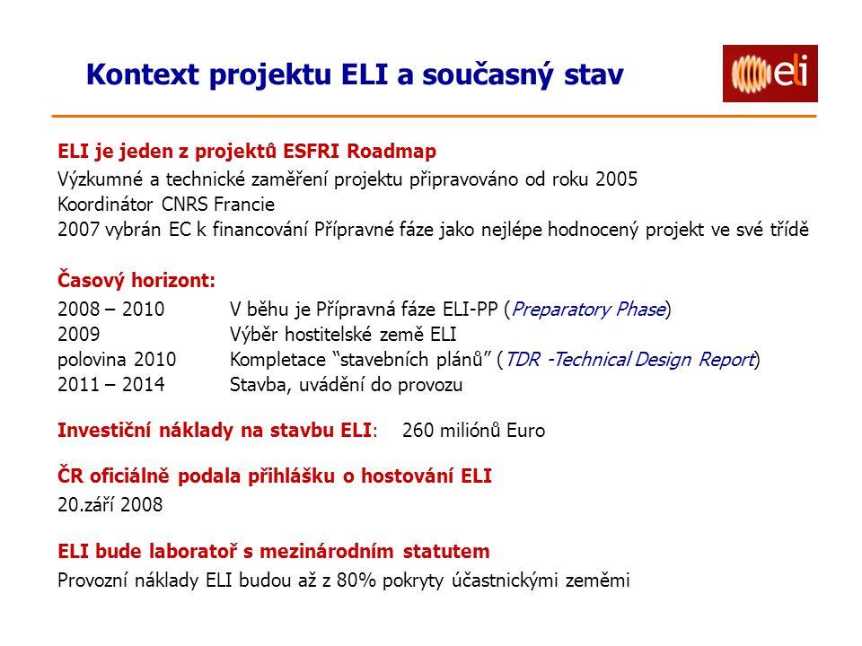Kontext projektu ELI a současný stav