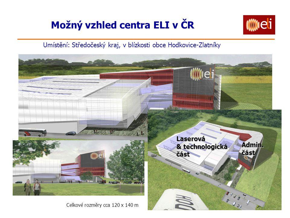 Možný vzhled centra ELI v ČR