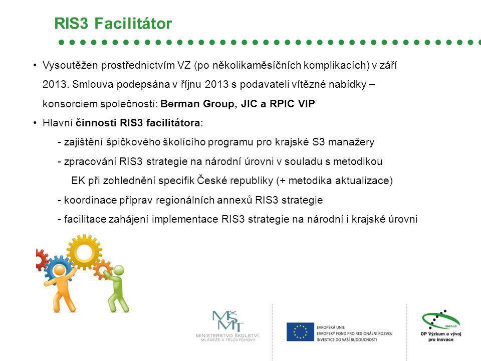 RIS3 Facilitátor