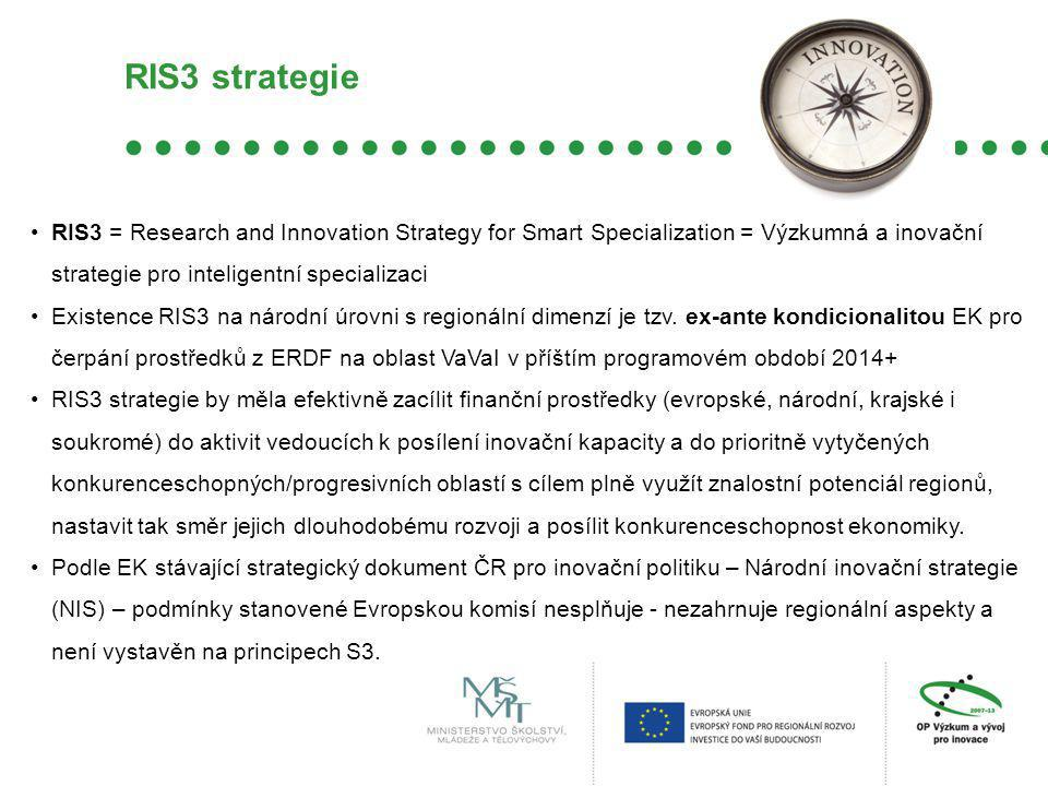 RIS3 strategie RIS3 = Research and Innovation Strategy for Smart Specialization = Výzkumná a inovační strategie pro inteligentní specializaci.