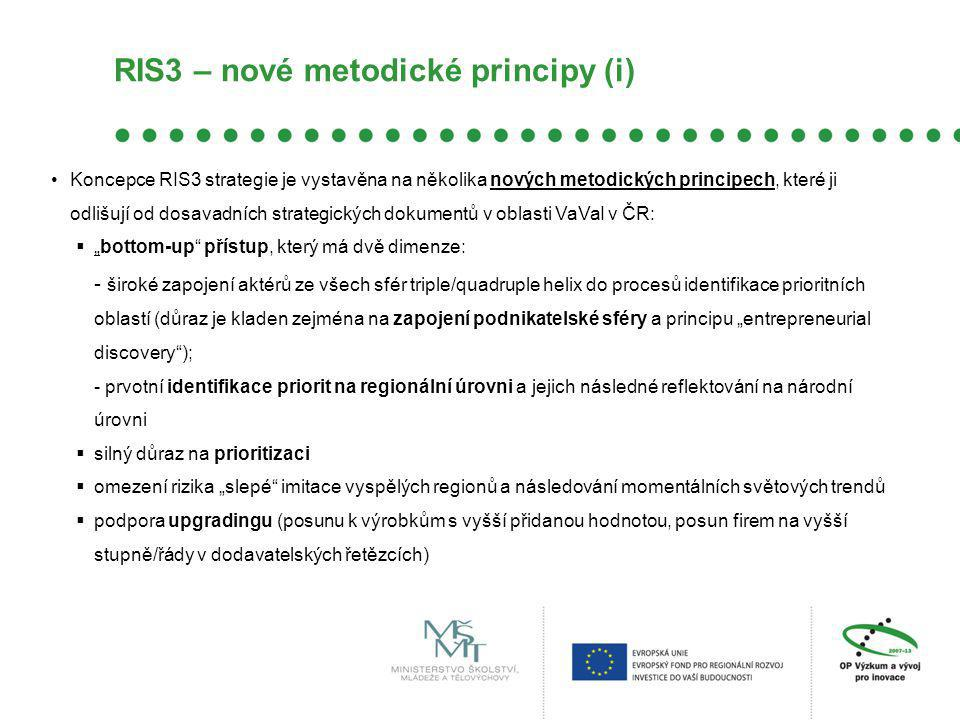 RIS3 – nové metodické principy (i)