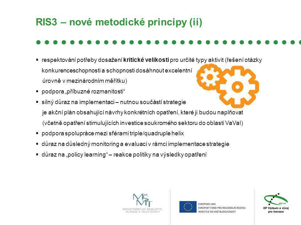 RIS3 – nové metodické principy (ii)