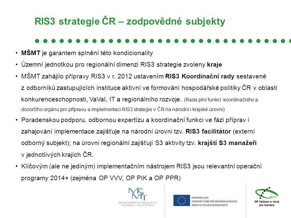 RIS3 strategie ČR – zodpovědné subjekty