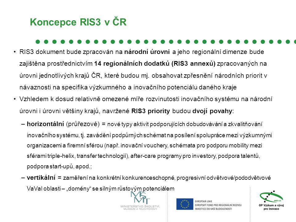 Koncepce RIS3 v ČR