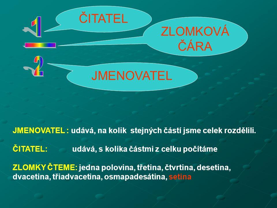 1 _ 2 ČITATEL ZLOMKOVÁ ČÁRA JMENOVATEL