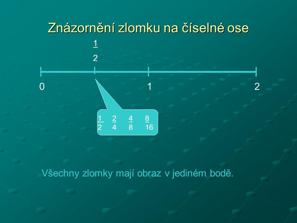 Znázornění zlomku na číselné ose