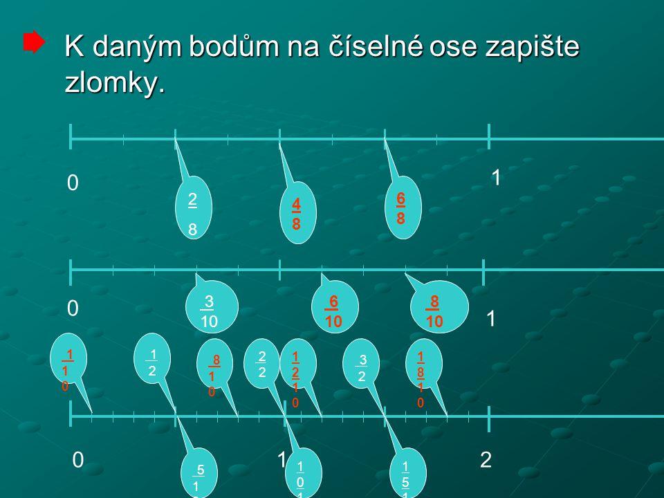 K daným bodům na číselné ose zapište zlomky.