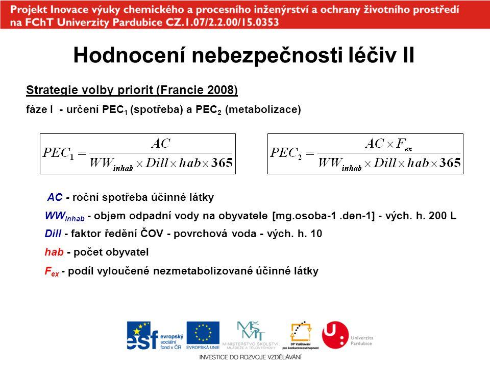Hodnocení nebezpečnosti léčiv II