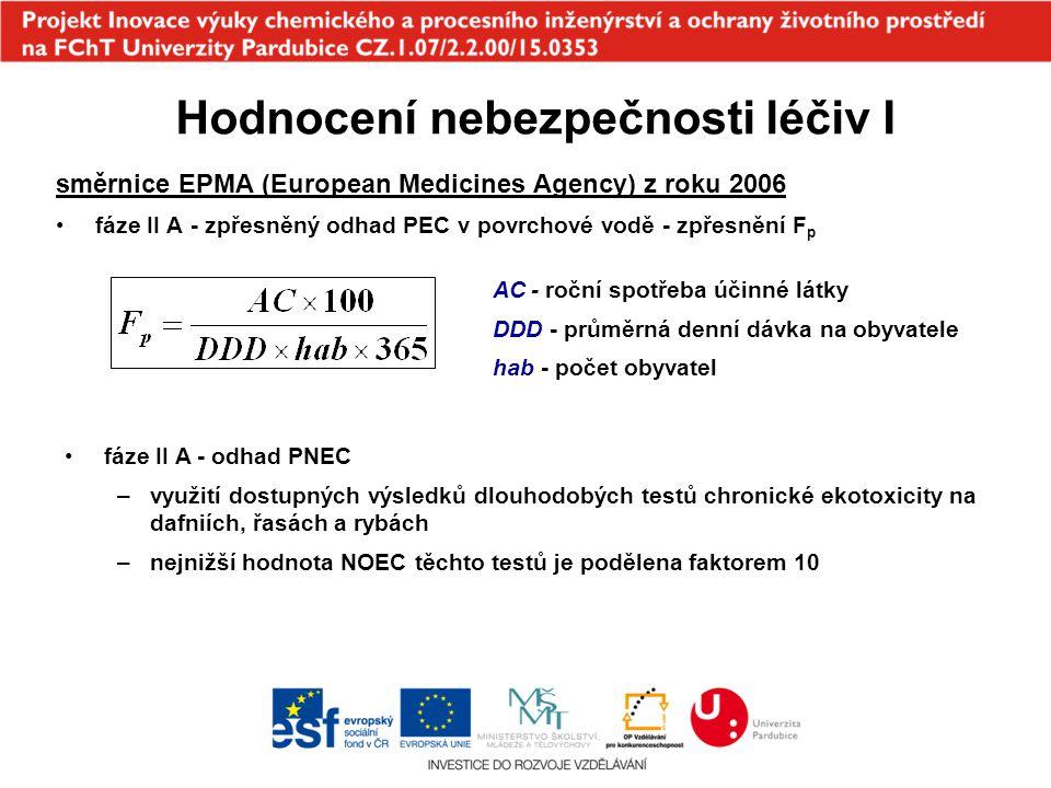 Hodnocení nebezpečnosti léčiv I