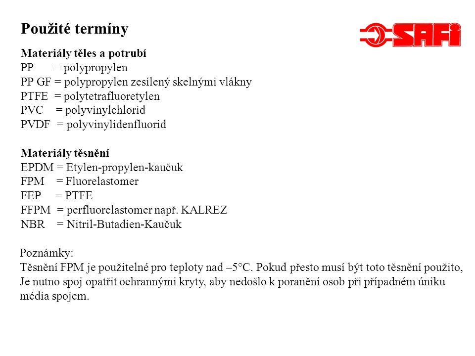 Použité termíny Materiály těles a potrubí PP = polypropylen