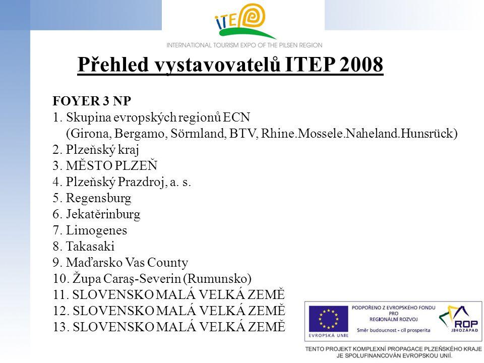 Přehled vystavovatelů ITEP 2008