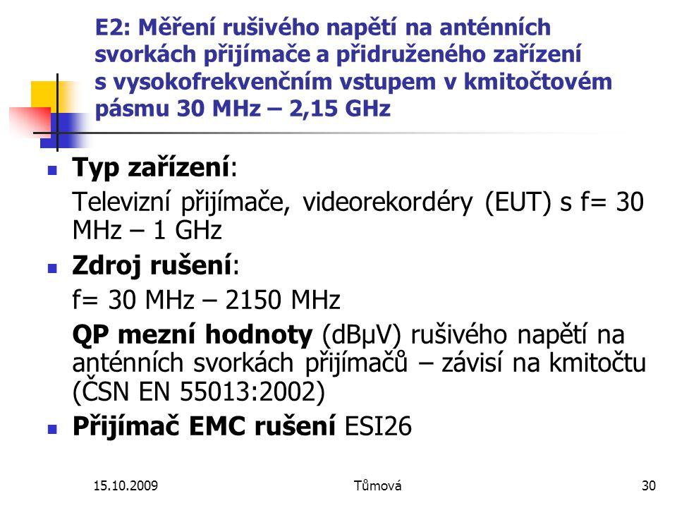 Televizní přijímače, videorekordéry (EUT) s f= 30 MHz – 1 GHz