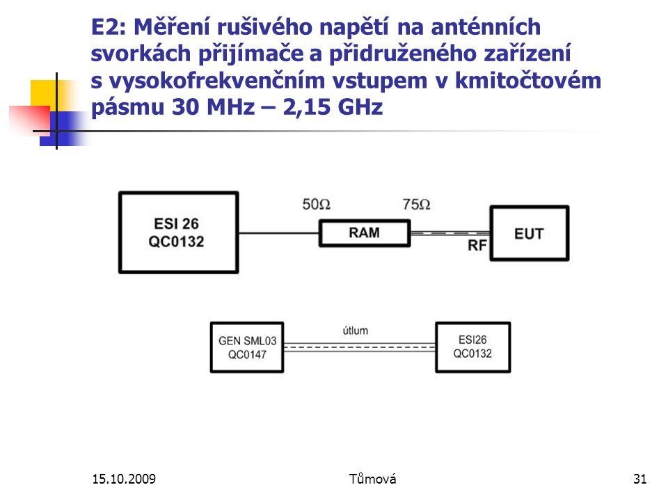 E2: Měření rušivého napětí na anténních svorkách přijímače a přidruženého zařízení s vysokofrekvenčním vstupem v kmitočtovém pásmu 30 MHz – 2,15 GHz