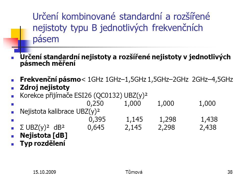 Určení kombinované standardní a rozšířené nejistoty typu B jednotlivých frekvenčních pásem