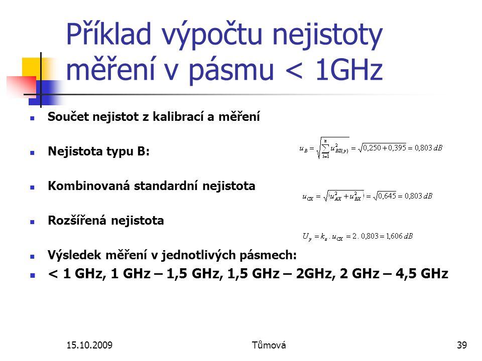 Příklad výpočtu nejistoty měření v pásmu < 1GHz