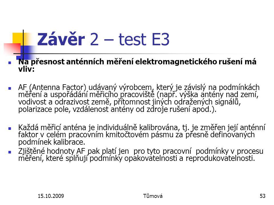 Závěr 2 – test E3 Na přesnost anténních měření elektromagnetického rušení má vliv:
