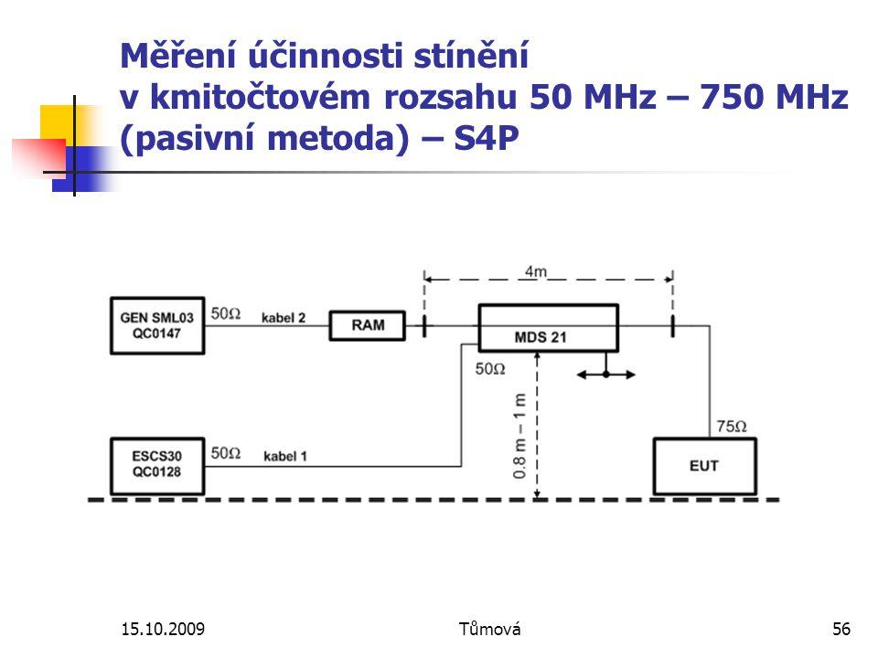 Měření účinnosti stínění v kmitočtovém rozsahu 50 MHz – 750 MHz (pasivní metoda) – S4P
