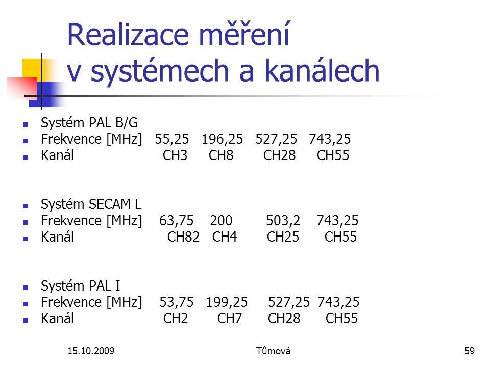 Realizace měření v systémech a kanálech