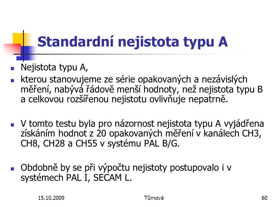 Standardní nejistota typu A