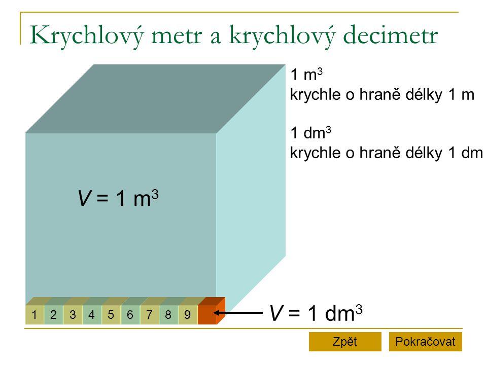 Krychlový metr a krychlový decimetr