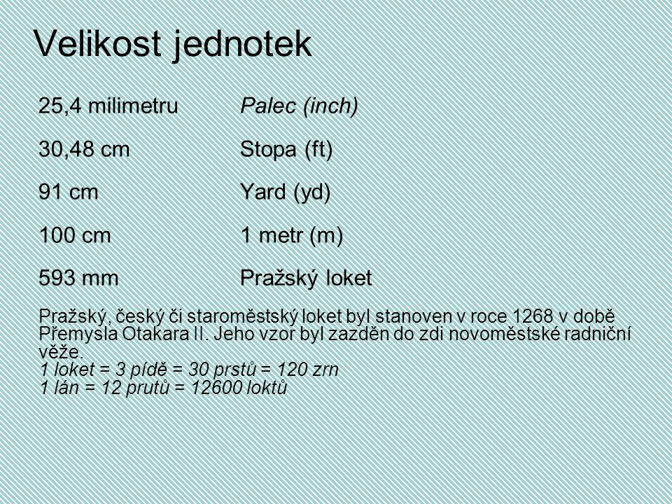 Velikost jednotek 25,4 milimetru Palec (inch) 30,48 cm Stopa (ft)