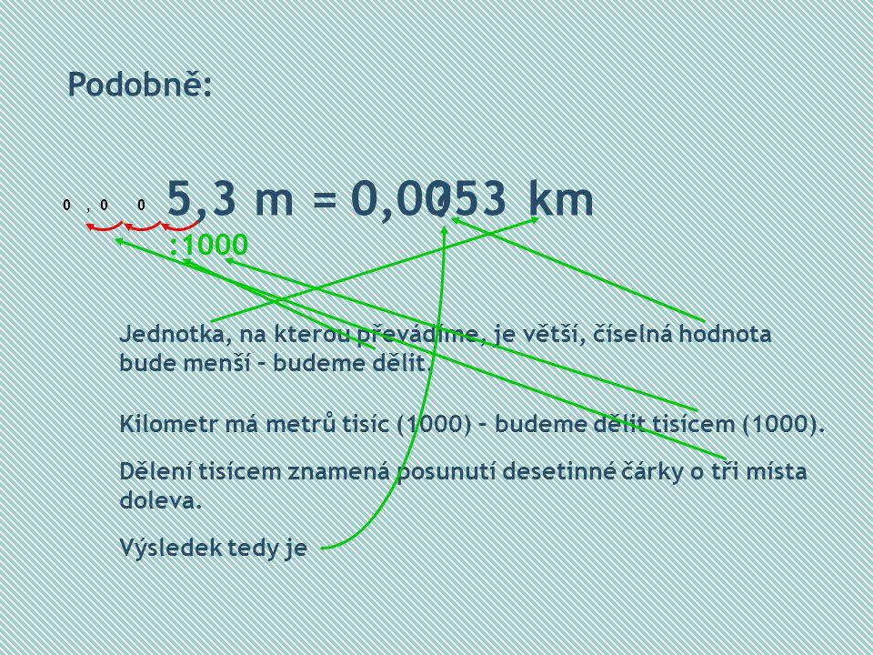 Podobně: 5,3 m = km. 0,0053. , : 1000. Jednotka, na kterou převádíme, je větší, číselná hodnota bude menší – budeme dělit.