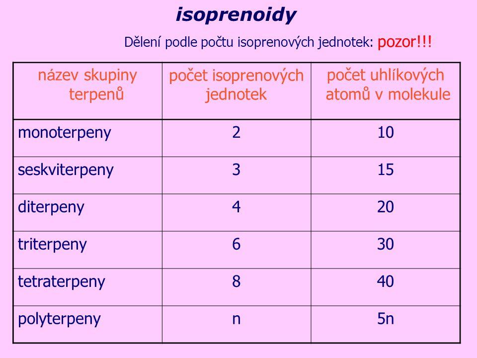 isoprenoidy název skupiny terpenů počet isoprenových jednotek