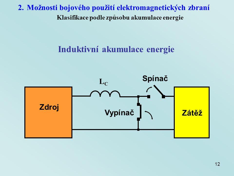 Induktivní akumulace energie