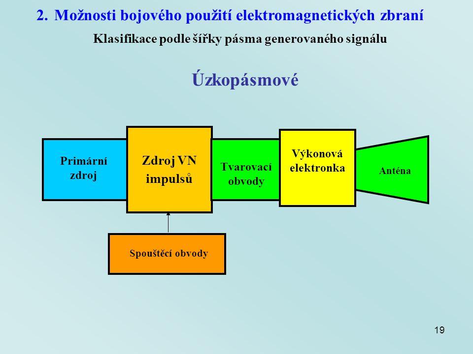 Úzkopásmové Možnosti bojového použití elektromagnetických zbraní